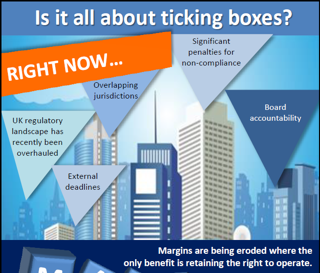 Is it all about ticking boxes?